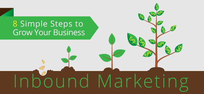 grow business with inbound marketing